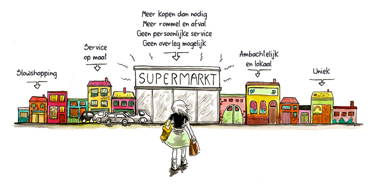 alternatieven supermarkt
